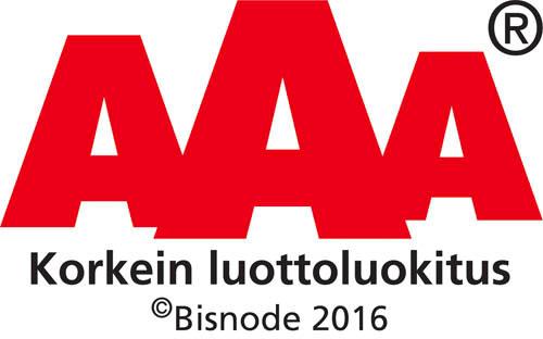 Korkein AAA luokitus 2016